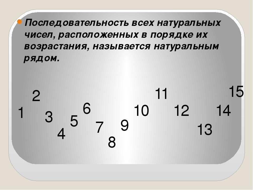 Последовательность всех натуральных чисел, расположенных в порядке их возраст...