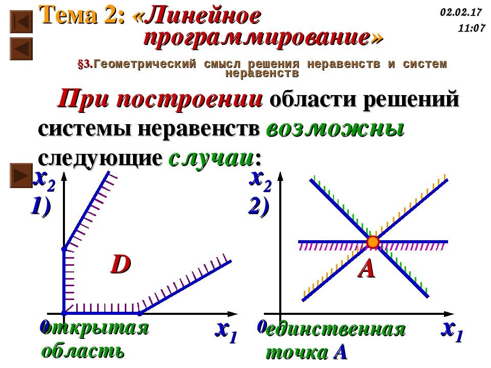 §3.Геометрический смысл решения неравенств и систем неравенств При построении...
