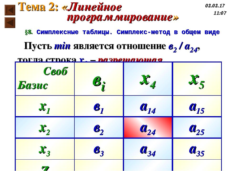 §8. Симплексные таблицы. Симплекс-метод в общем виде Пусть min является отнош...