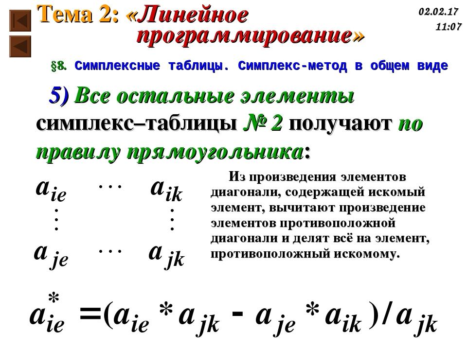 §8. Симплексные таблицы. Симплекс-метод в общем виде 5) Все остальные элемент...
