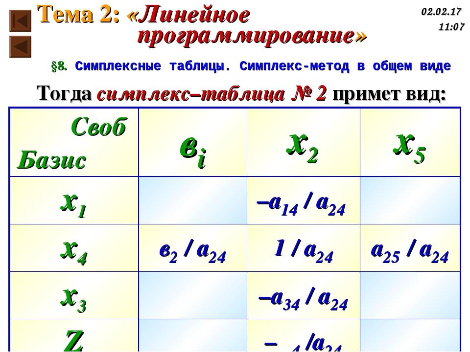 §8. Симплексные таблицы. Симплекс-метод в общем виде Тогда симплекс–таблица №...