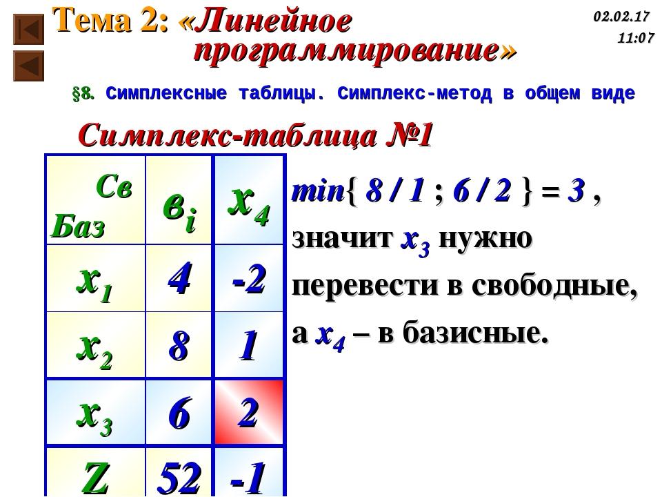 §8. Симплексные таблицы. Симплекс-метод в общем виде Симплекс-таблица №1 Баз...