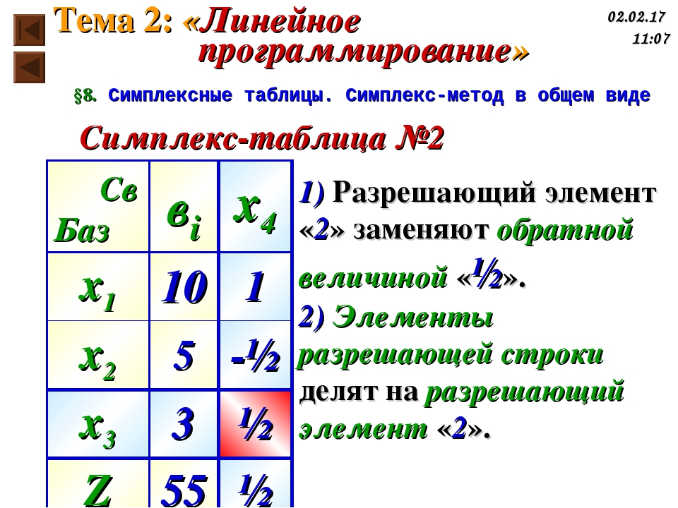 §8. Симплексные таблицы. Симплекс-метод в общем виде Симплекс-таблица №2 1) Р...