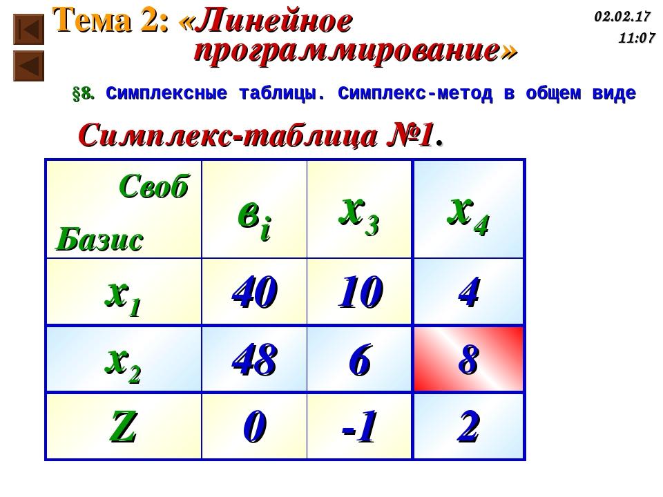 Симплекс-таблица №1. §8. Симплексные таблицы. Симплекс-метод в общем виде Тем...