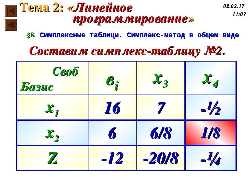 Составим симплекс-таблицу №2. §8. Симплексные таблицы. Симплекс-метод в общем...