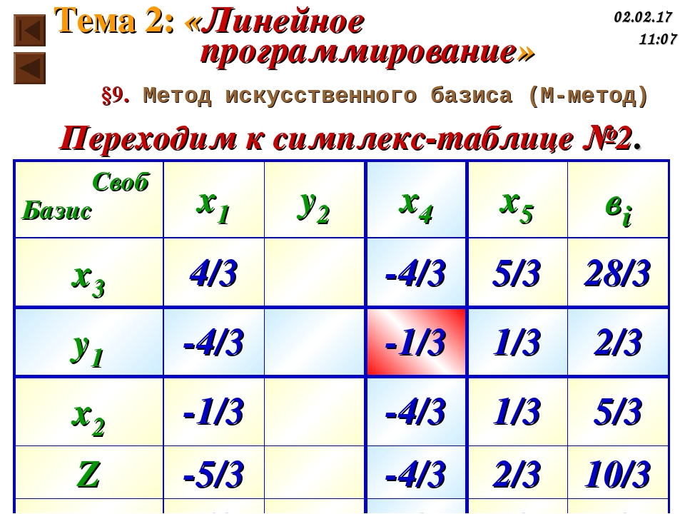Переходим к симплекс-таблице №2. §9. Метод искусственного базиса (М-метод) Те...