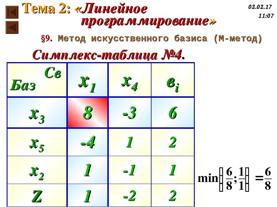 Симплекс-таблица №4. Баз Св §9. Метод искусственного базиса (М-метод) Тема 2:...