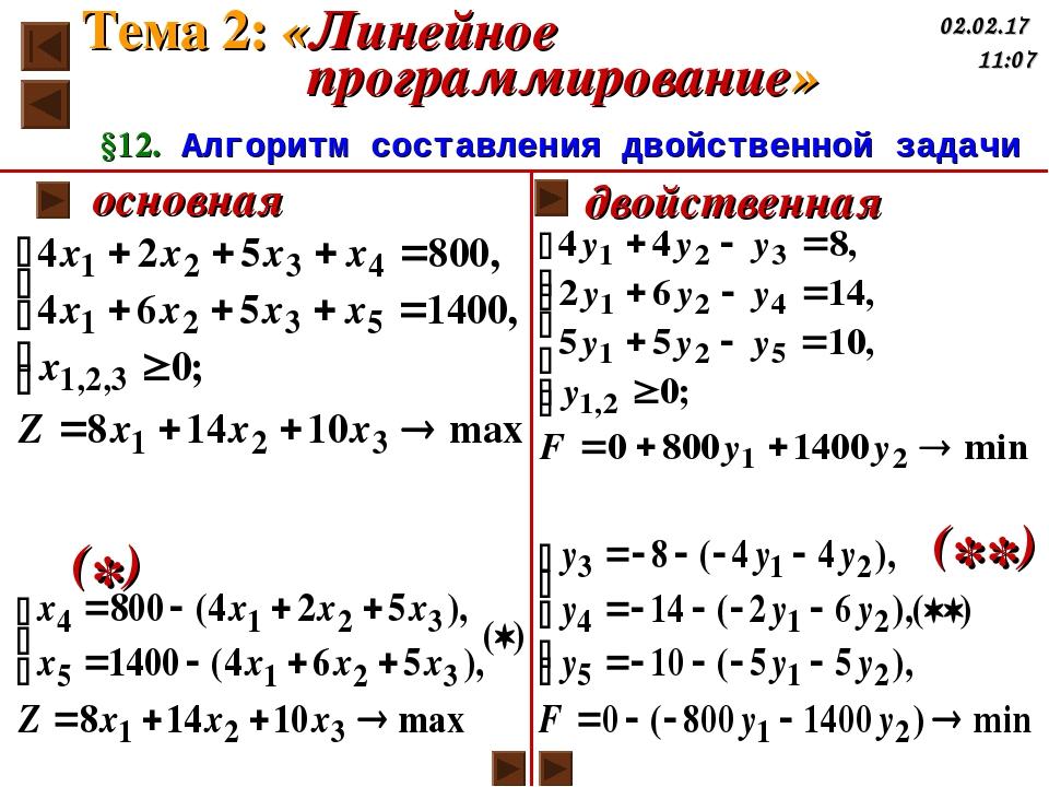 основная двойственная §12. Алгоритм составления двойственной задачи Тема 2: «...