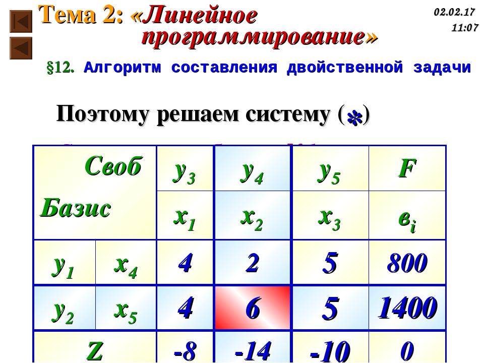§12. Алгоритм составления двойственной задачи Поэтому решаем систему (*) Симп...