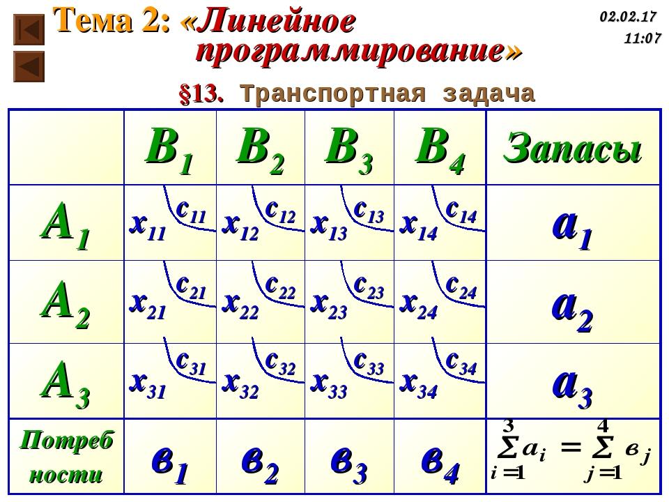 c11 §13. Транспортная задача c12 c13 c14 c21 c22 c23 c24 c31 c32 c33 c34 Тема...