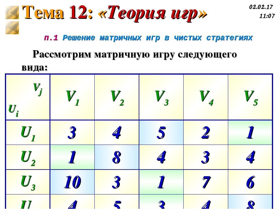 п.1 Решение матричных игр в чистых стратегиях Рассмотрим матричную игру следу...