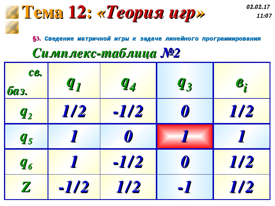 §3. Сведение матричной игры к задаче линейного программирования Симплекс-табл...