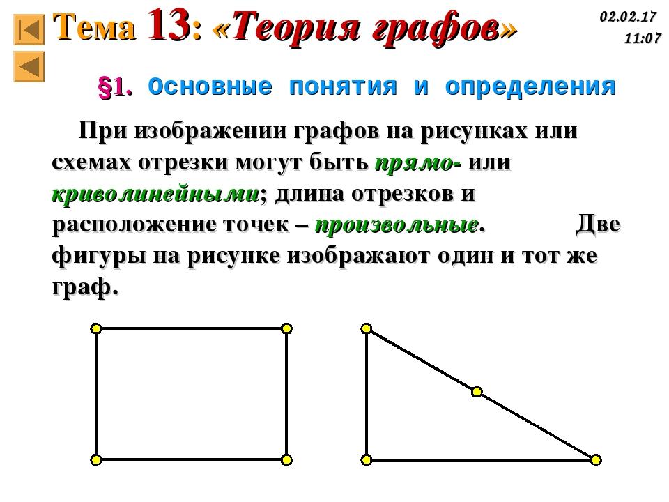 §1. Основные понятия и определения При изображении графов на рисунках или схе...