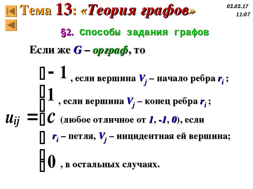 §2. Способы задания графов Если же G – орграф, то , если вершина Vj – начало...