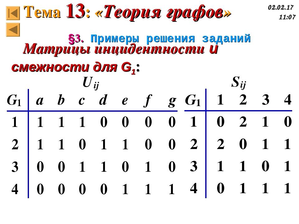 §3. Примеры решения заданий Матрицы инцидентности и смежности для G1: Тема 13...