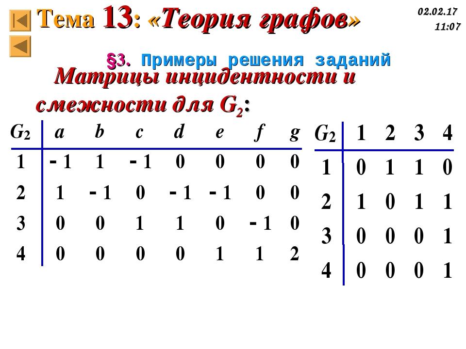 §3. Примеры решения заданий Матрицы инцидентности и смежности для G2: Тема 13...