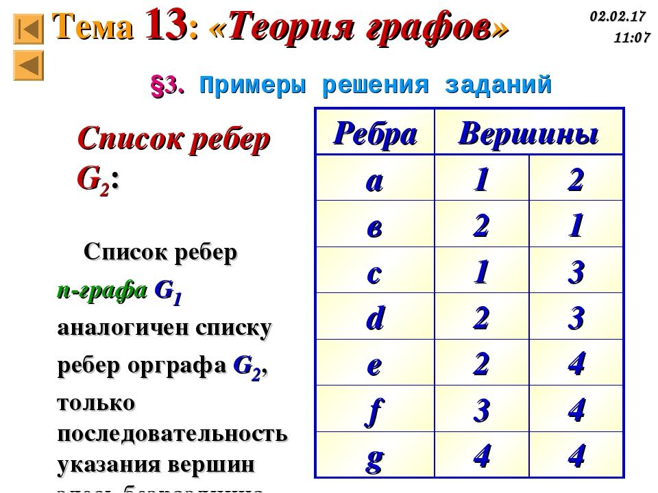 §3. Примеры решения заданий Список ребер G2: Список ребер n-графа G1 аналогич...