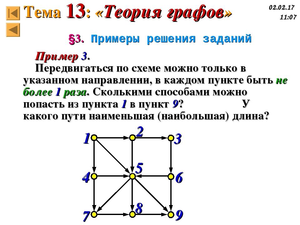 §3. Примеры решения заданий Пример 3. Передвигаться по схеме можно только в у...