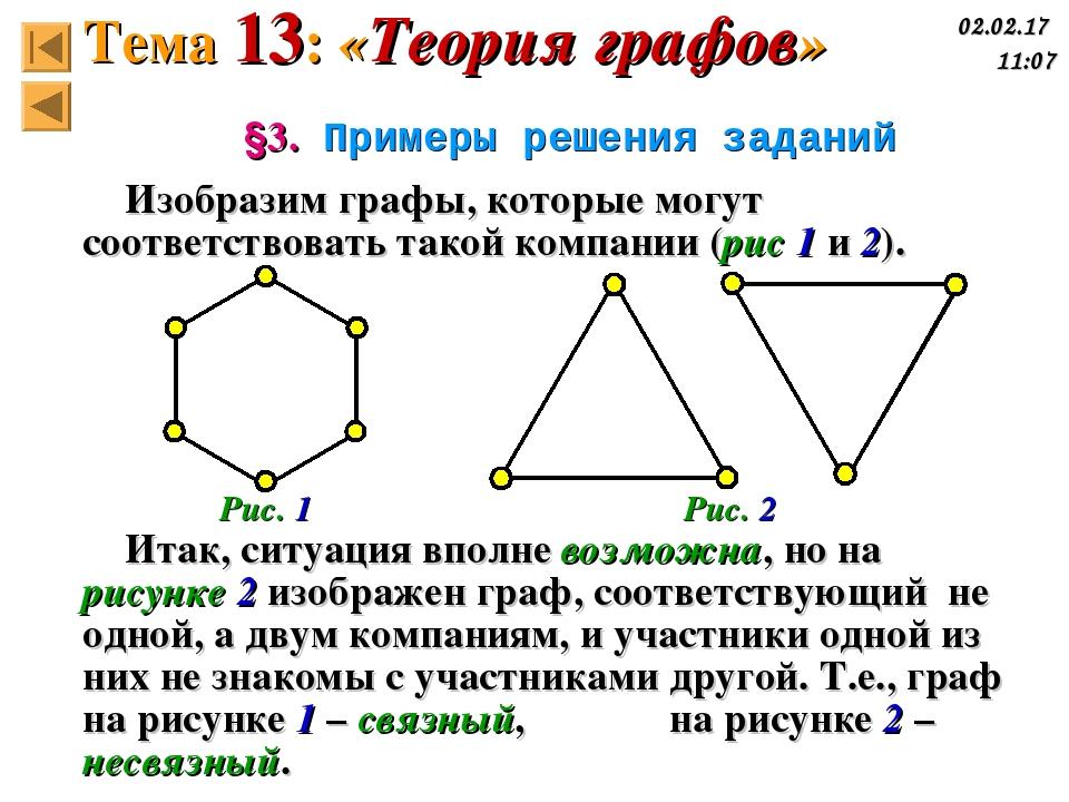 §3. Примеры решения заданий Изобразим графы, которые могут соответствовать та...