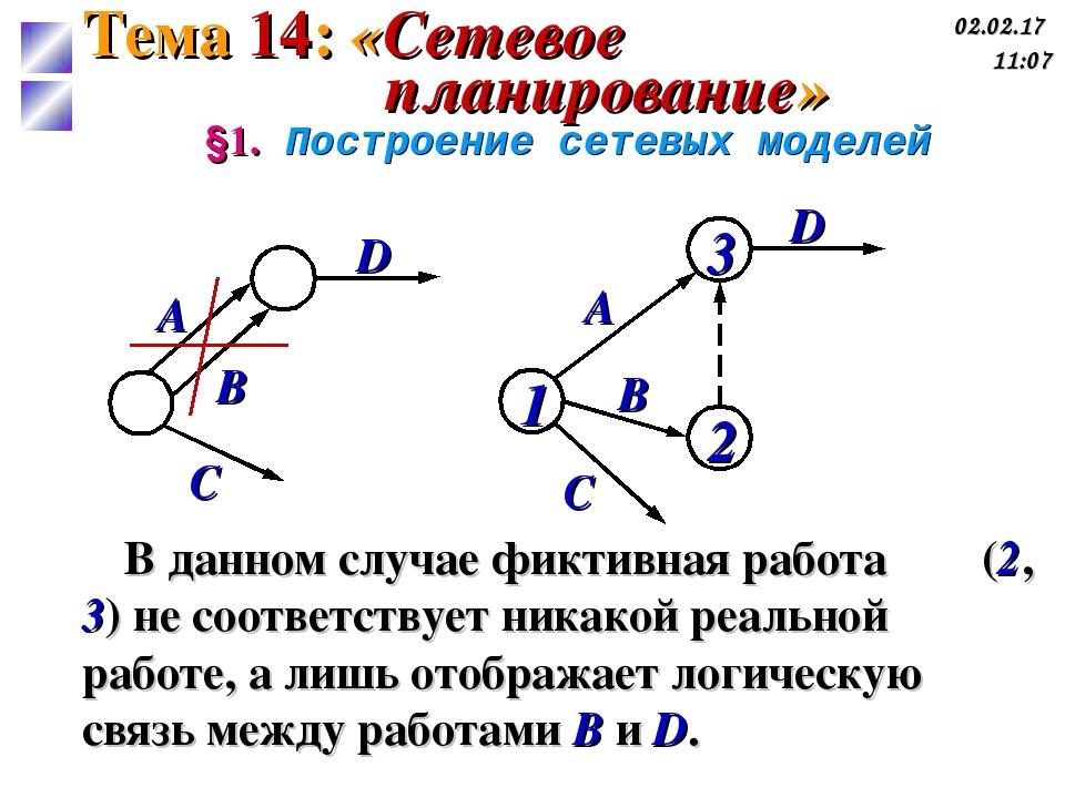 A B §1. Построение сетевых моделей В данном случае фиктивная работа (2, 3) не...