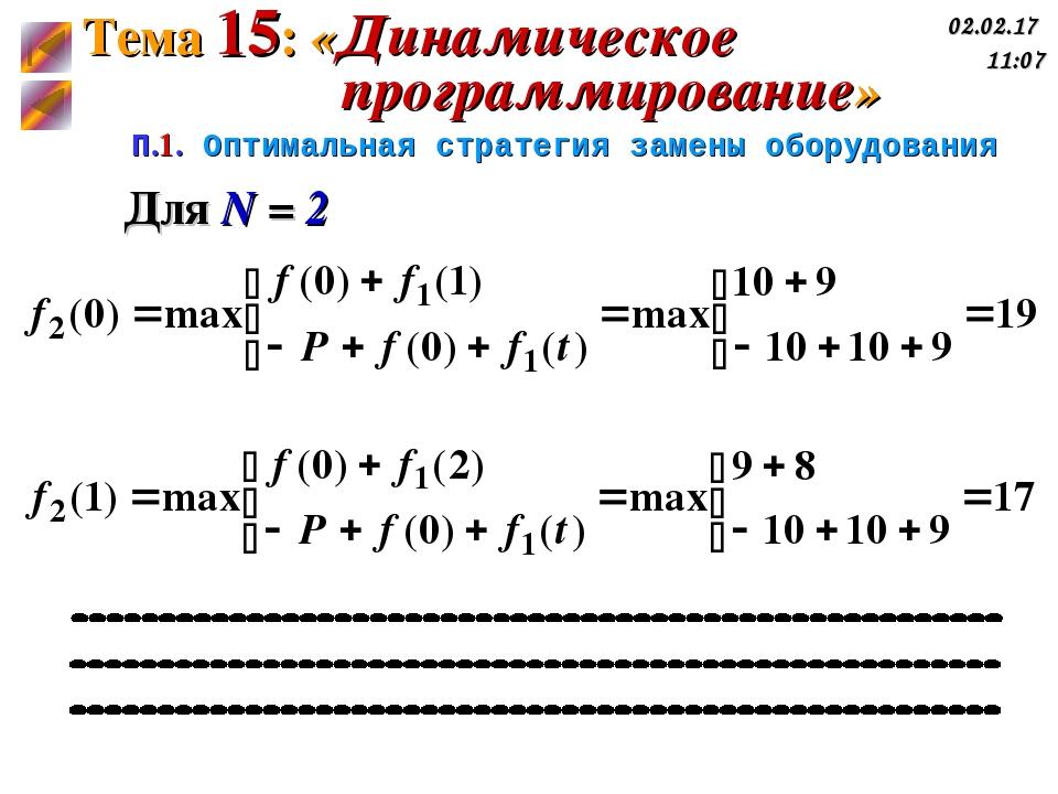 П.1. Оптимальная стратегия замены оборудования Для N = 2 Тема 15: «Динамическ...