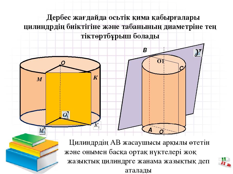O М К 3 Дербес жағдайда осьтік қима қабырғалары цилиндрдің биіктігіне және та...