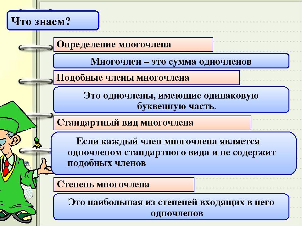 Что знаем? Определение многочлена Многочлен – это сумма одночленов Подобные ч...