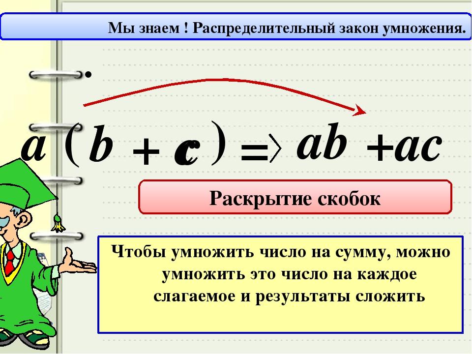 c a ( b ) = ab +ac a b + c Раскрытие скобок Мы знаем ! Распределительный зако...