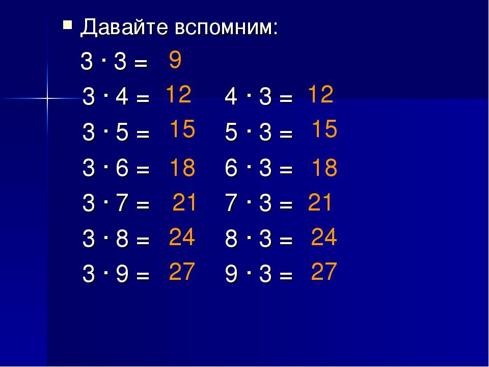 Давайте вспомним: 3 · 3 = 3 · 4 = 4 · 3 = 3 · 5 = 5 · 3 = 3 · 6 = 6 · 3 = 3 ·...