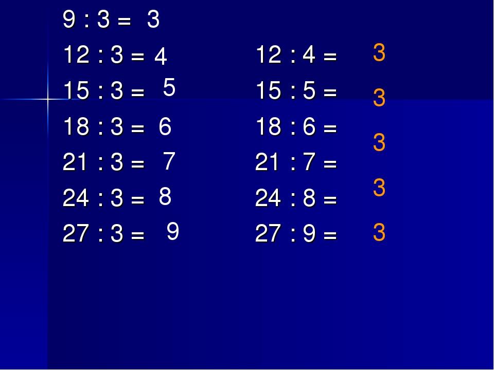 9 : 3 = 12 : 3 = 12 : 4 = 15 : 3 = 15 : 5 = 18 : 3 = 18 : 6 = 21 : 3 = 21 : 7...