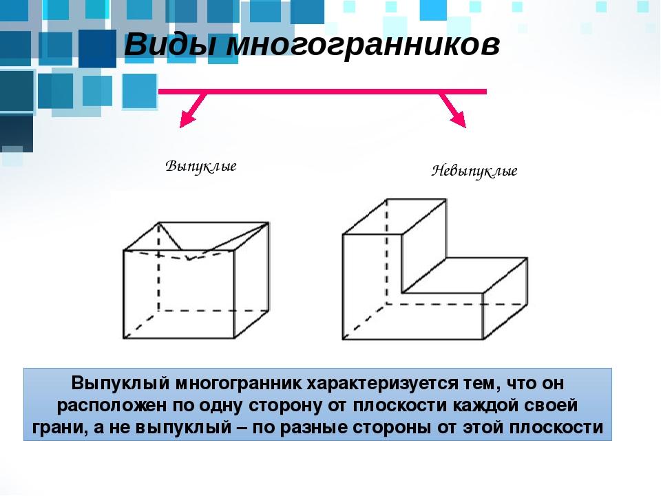 Виды многогранников Выпуклые Невыпуклые Выпуклый многогранник характеризуется...