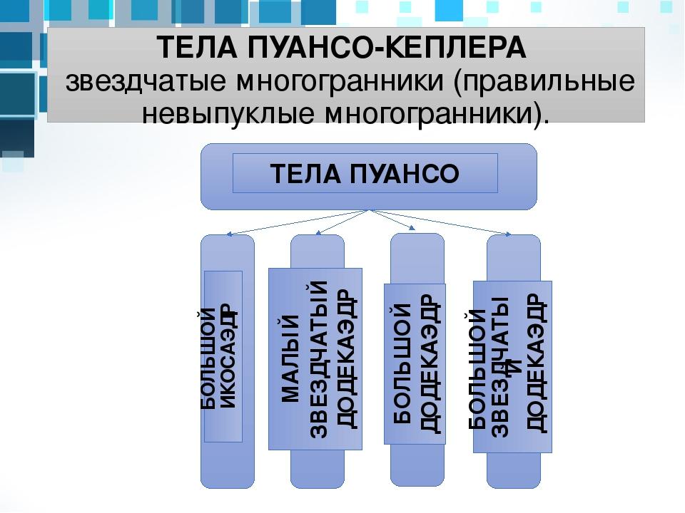 ТЕЛА ПУАНСО-КЕПЛЕРА звездчатые многогранники (правильные невыпуклые многогран...