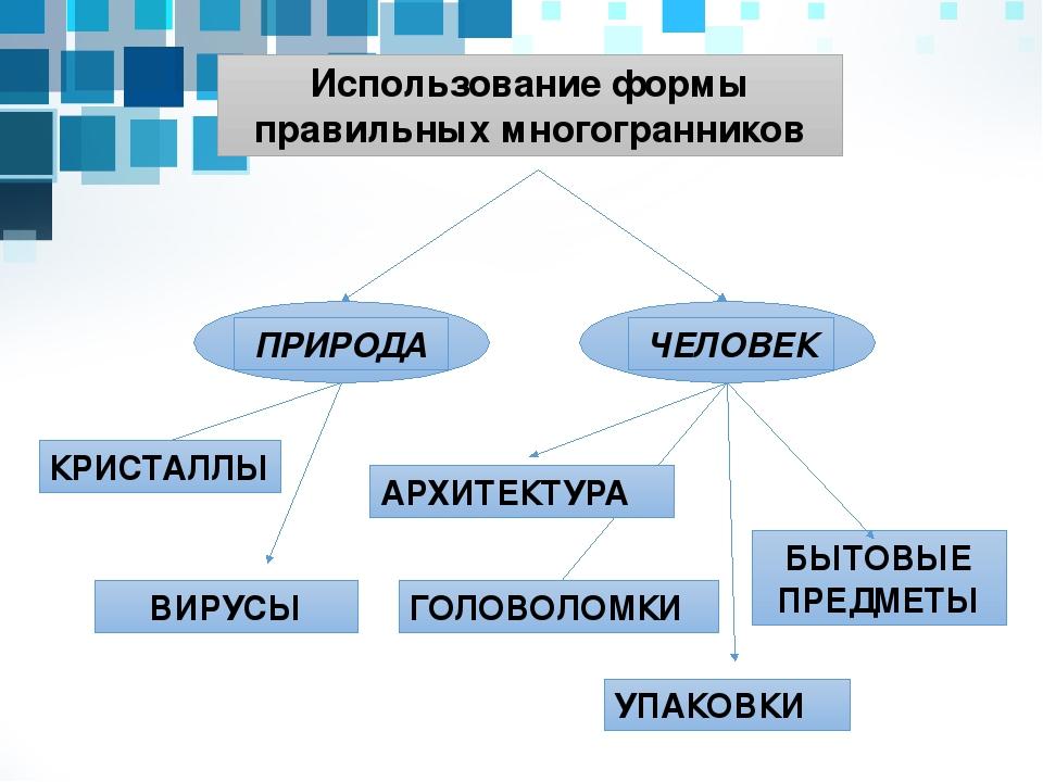 Использование формы правильных многогранников ПРИРОДА ЧЕЛОВЕК ВИРУСЫ АРХИТЕКТ...