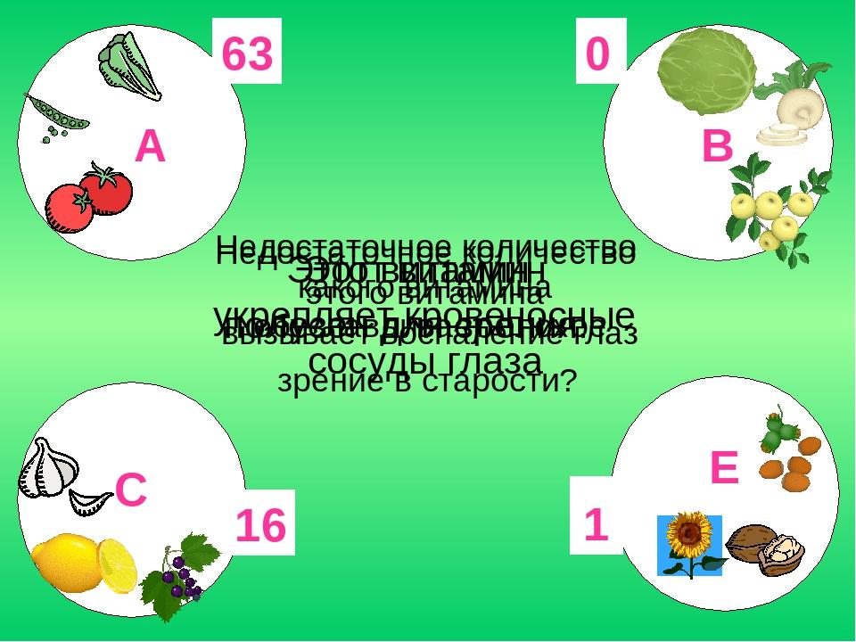 В Е С А 1 63 0 16 Недостаточное количество какого витамина обуславливает плох...