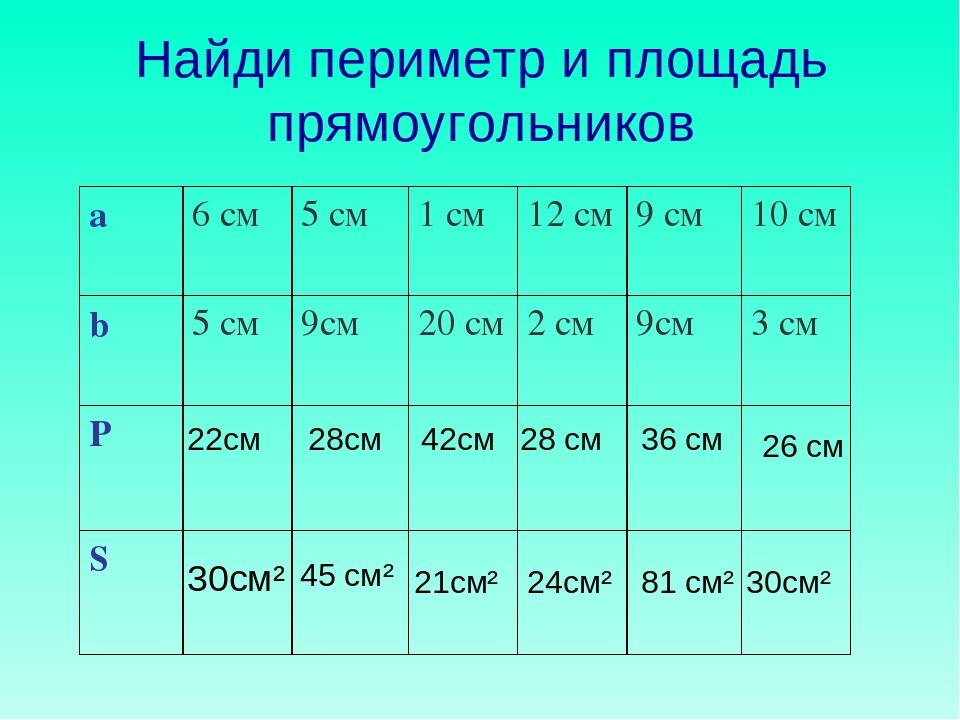 Найди периметр и площадь прямоугольников 22см 30см² 28см 45 см² 42см 21см² 28...