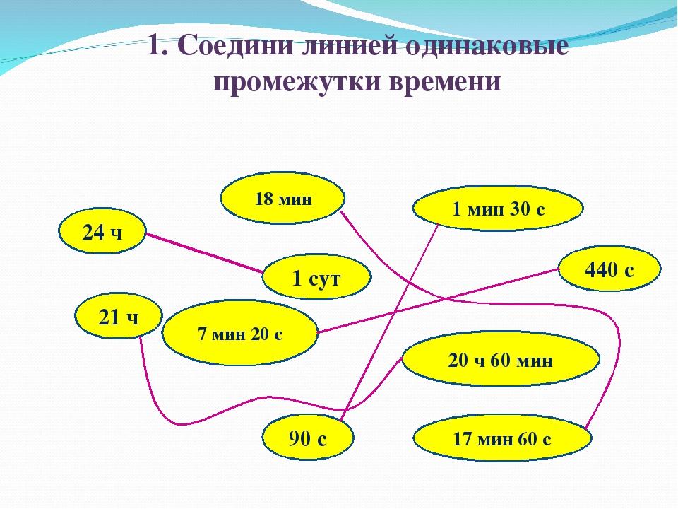 1. Соедини линией одинаковые промежутки времени 24 ч 21 ч 90 с 7 мин 20 с 1 с...