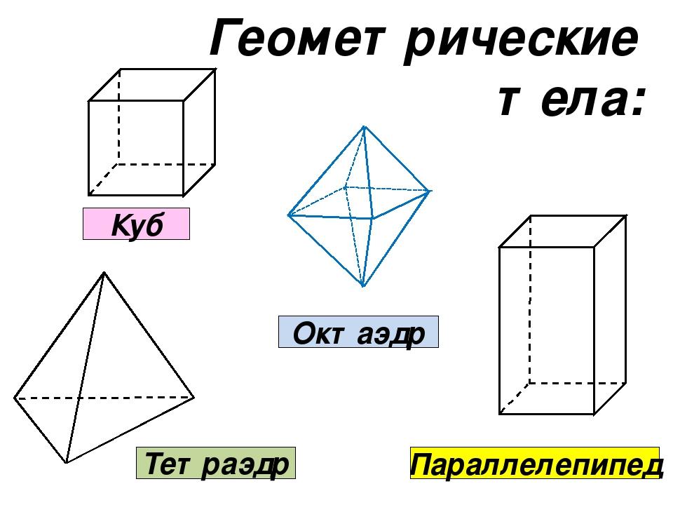 Геометрические тела: Куб Параллелепипед Тетраэдр Октаэдр