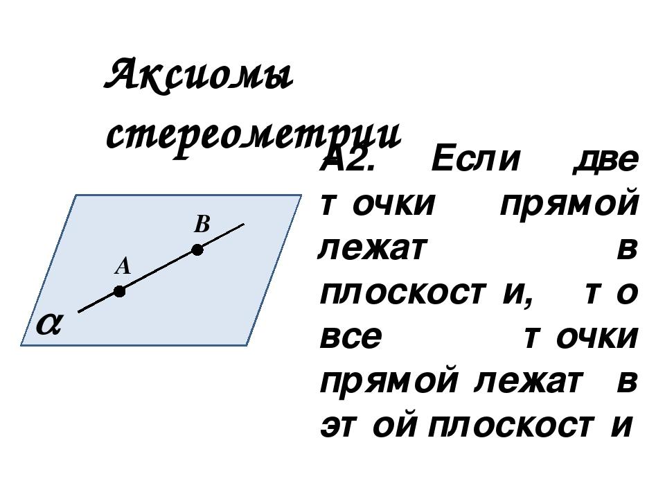 Аксиомы стереометрии А2. Если две точки прямой лежат в плоскости, то все точк...