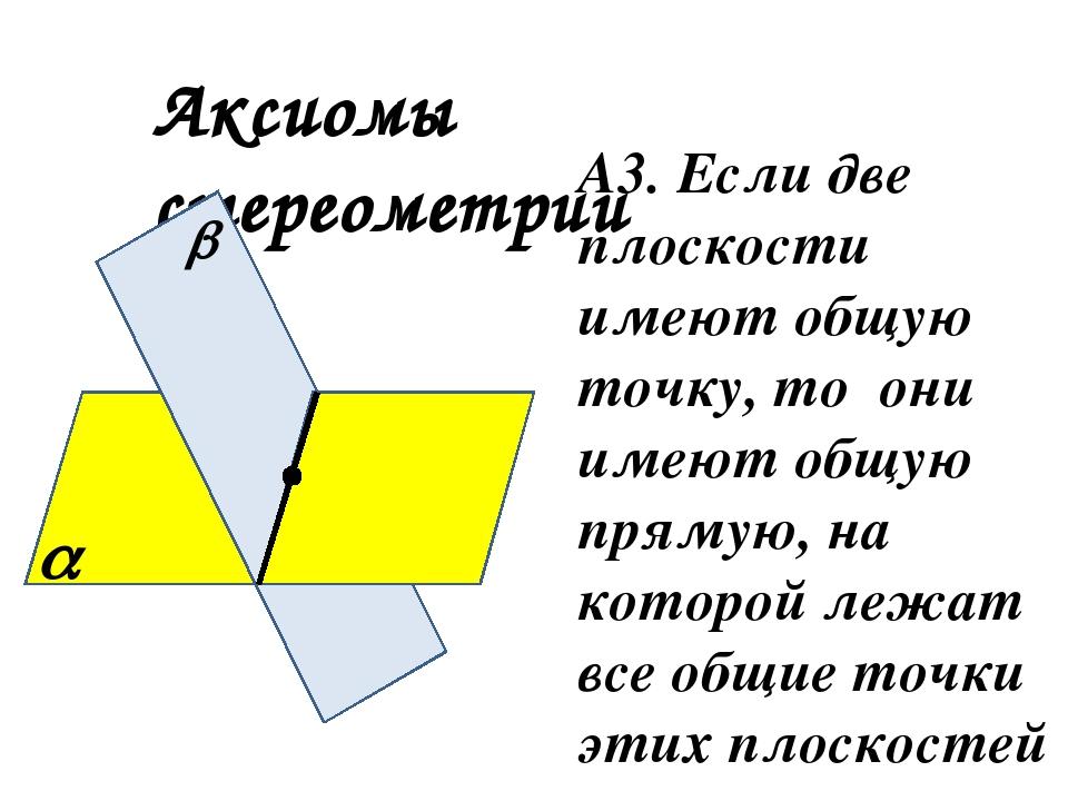 Аксиомы стереометрии А3. Если две плоскости имеют общую точку, то они имеют о...