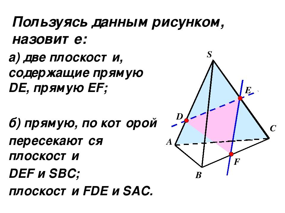 а) две плоскости, содержащие прямую DE, прямую EF; б) прямую, по которой пере...