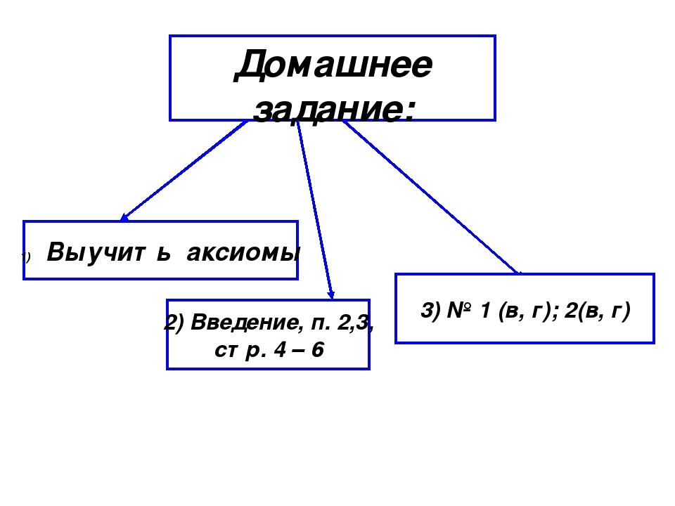 Домашнее задание: Выучить аксиомы 2) Введение, п. 2,3, стр. 4 – 6 3) № 1 (в,...