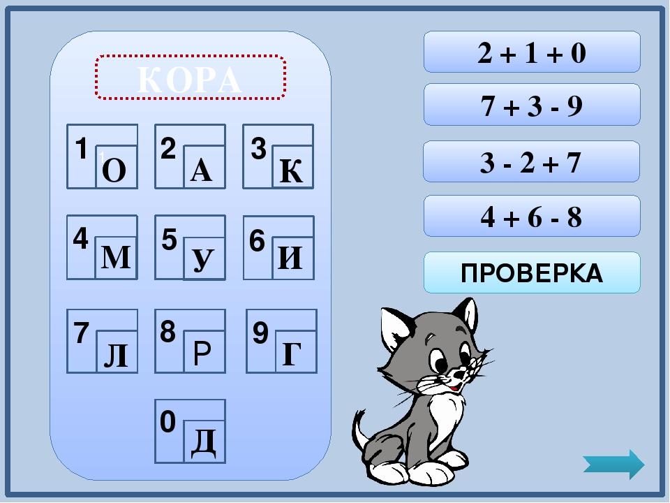РАК 1 2 + 6 + 0 10 – 2 - 6 2 + 5 - 4 ПРОВЕРКА 1 2 3 4 5 6 7 8 9 0 У О А К И М...