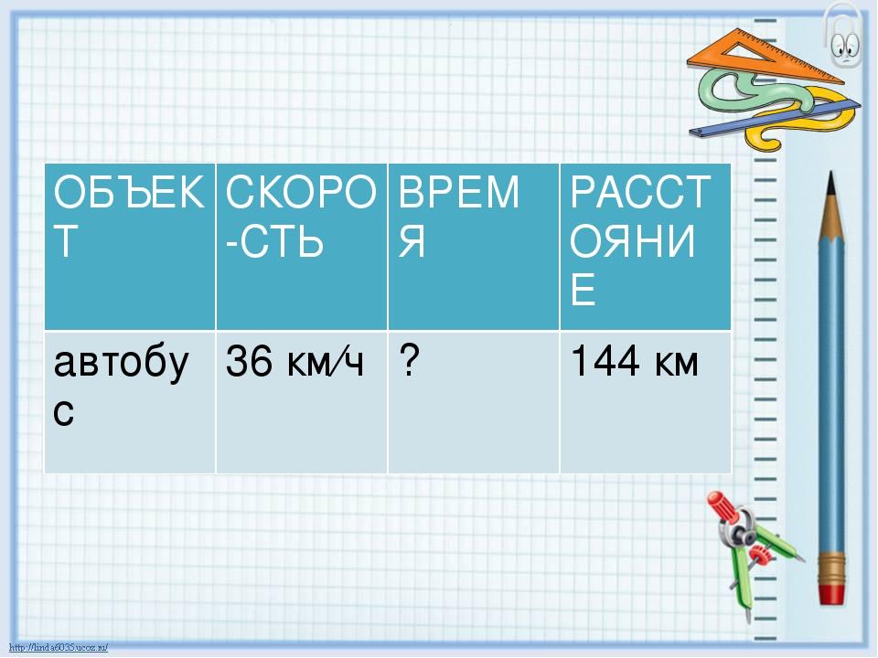 ОБЪЕКТ СКОРО-СТЬ ВРЕМЯ РАССТОЯНИЕ автобус 36км∕ч ? 144 км