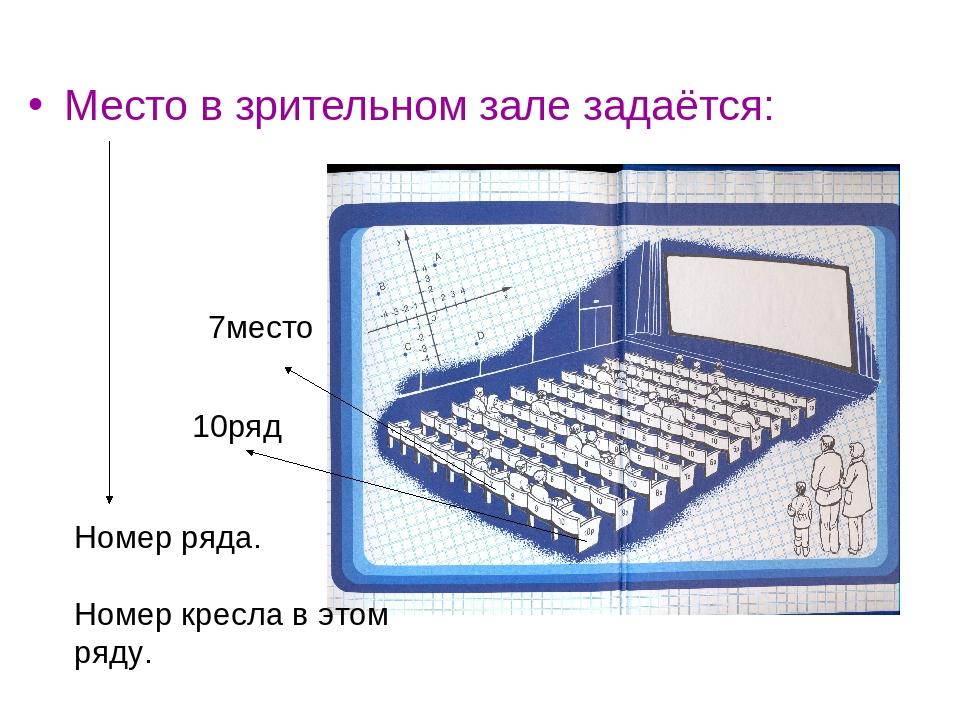 Место в зрительном зале задаётся: 7место 10ряд Номер ряда. Номер кресла в это...