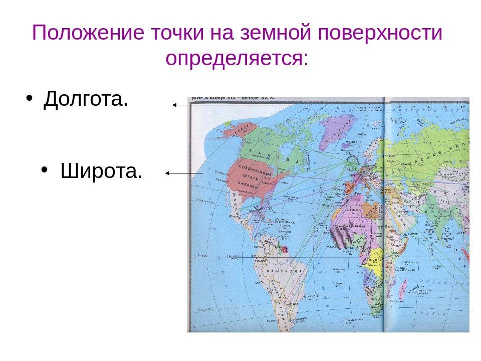 Положение точки на земной поверхности определяется: Долгота. Широта.