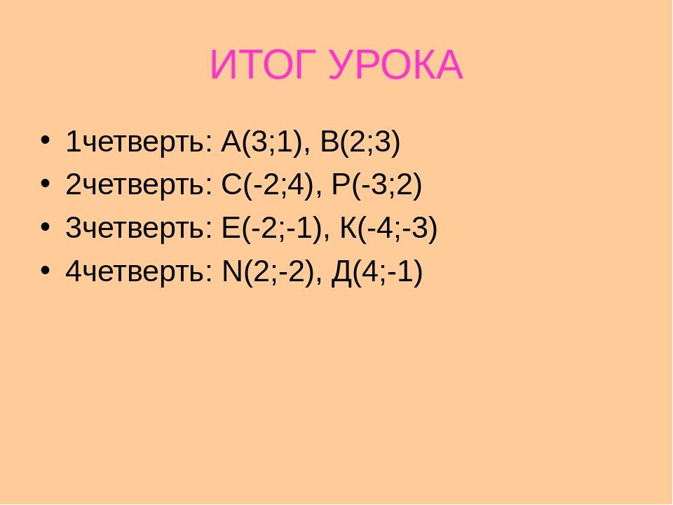 ИТОГ УРОКА 1четверть: А(3;1), В(2;3) 2четверть: С(-2;4), Р(-3;2) 3четверть: Е...