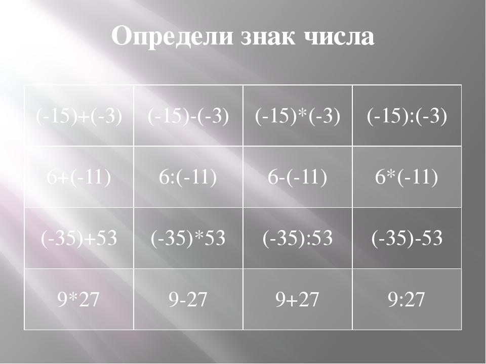 Определи знак числа (-15)+(-3) (-15)-(-3) (-15)*(-3) (-15):(-3) 6+(-11) 6:(-1...