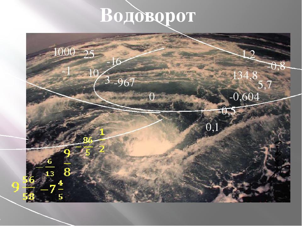 Водоворот 10 0 -16 -967 -1 25 3 1000 -0,604 -0,5 134,8 5,7 0,1 1,2 -0,8