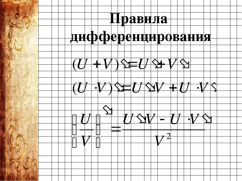 Правила дифференцирования Примеры учитель разбирает на доске, подробно