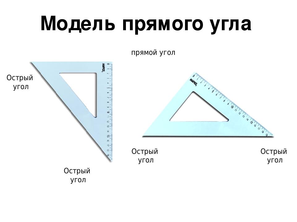 Модель прямого угла Острый угол Острый угол прямой угол Острый угол Острый угол